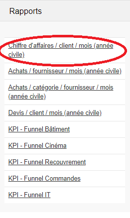 Smoall-rapport CA-client-mois