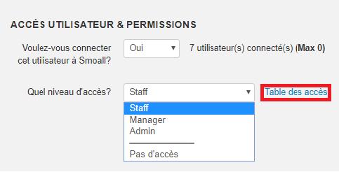 Smoall-Table des accès
