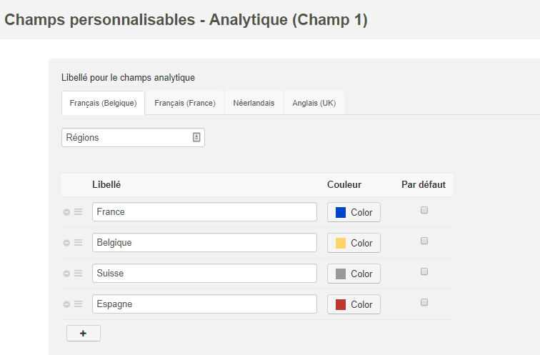 Smoall-Exemple de champs analytiques 1